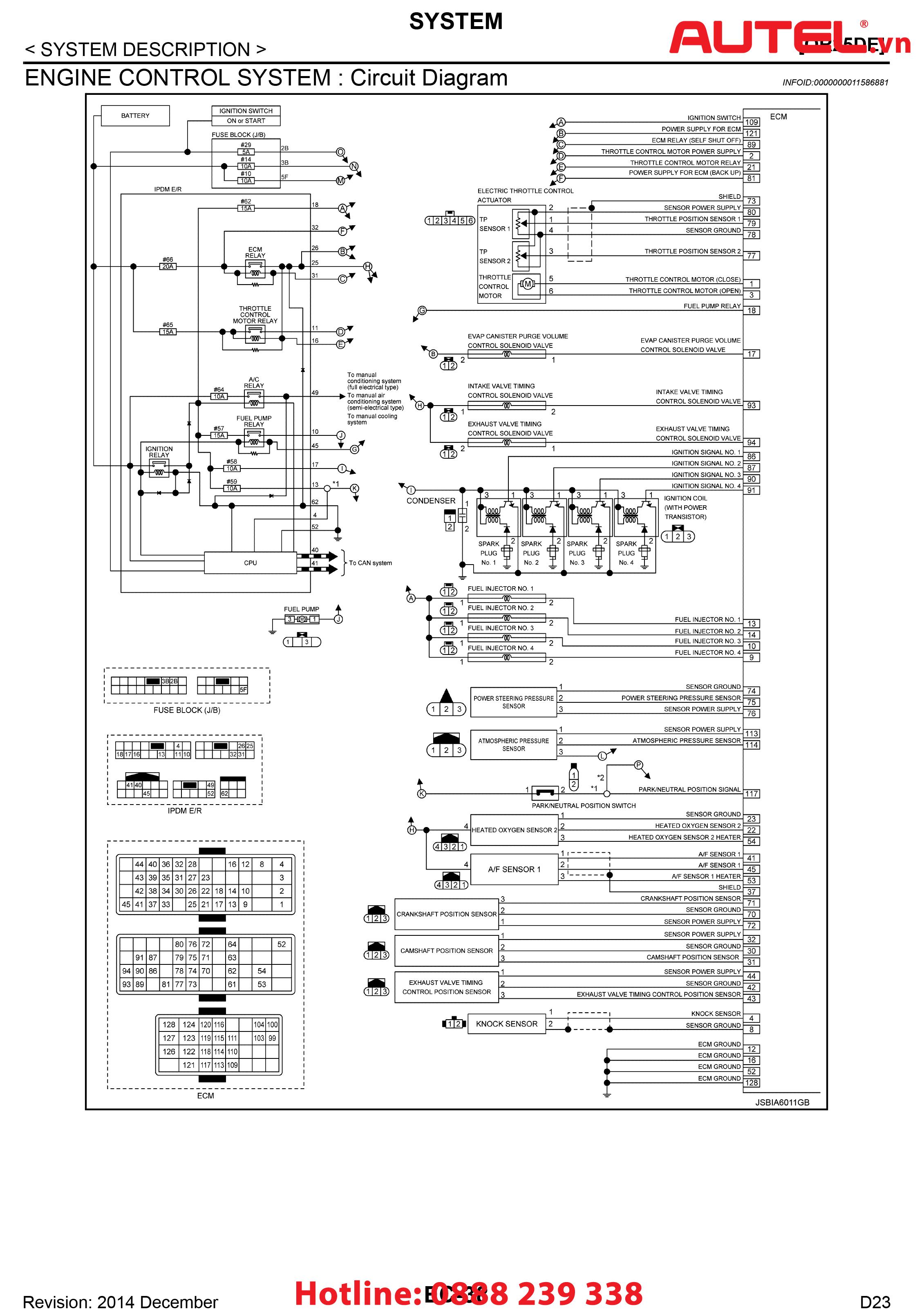 Config.book(EC.fm)