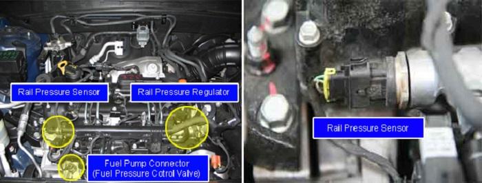 P1186 Minimum Pressure at Engine Speed Too Low