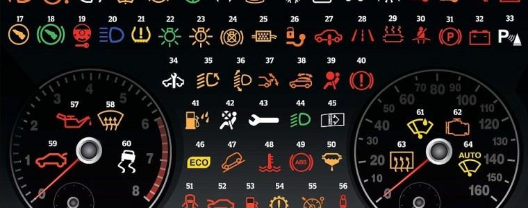 Ý nghĩa 18 đèn báo lỗi ôtô mà tài xế Việt thường thắc mắc