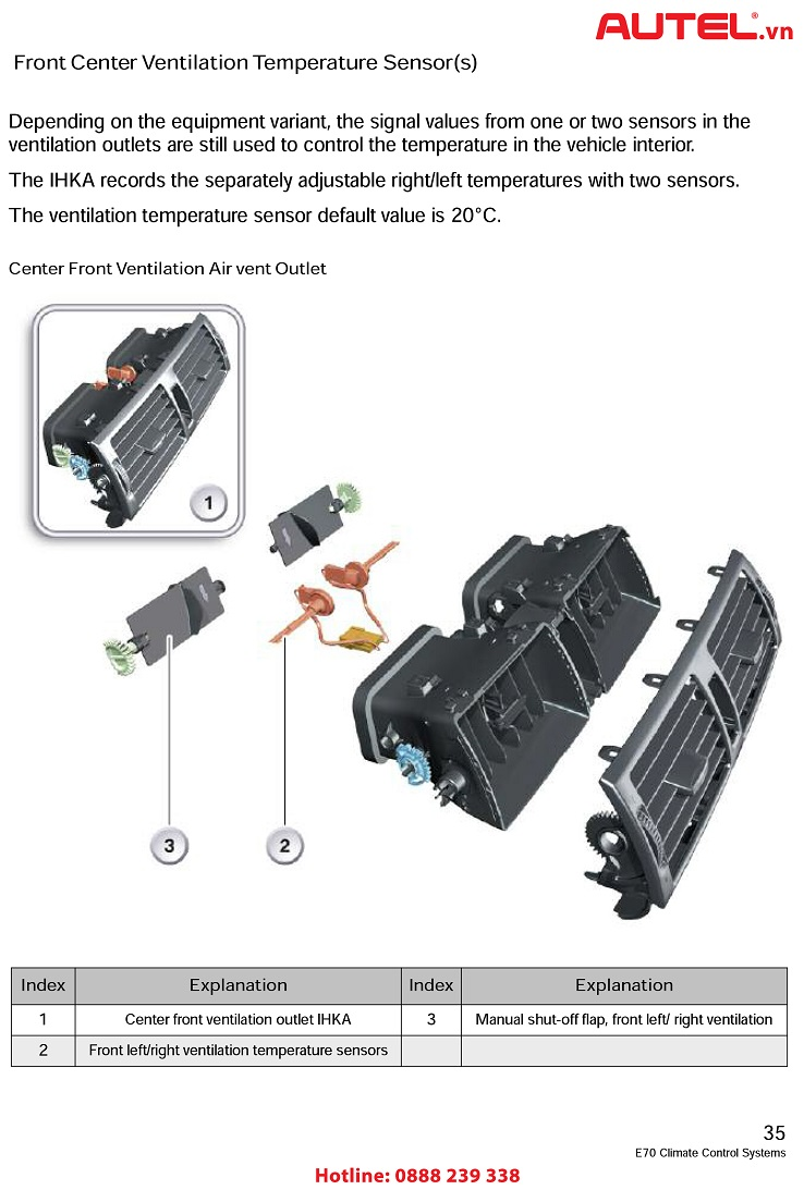 08_E70 Climate Control Systems