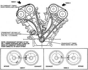 Sơ đồ dấu curoa cam Ford Escape V6 3.0L 2004