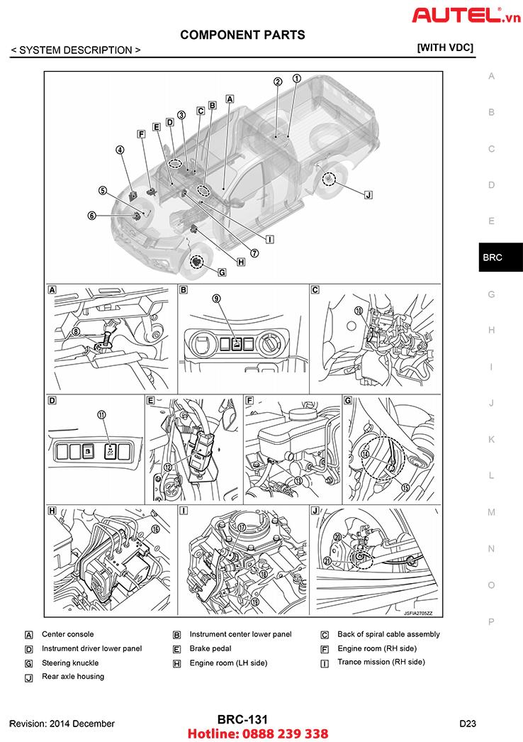 Sơ đồ điện hệ thống điều khiển thắng ABS Nissan Navara 2016 D23