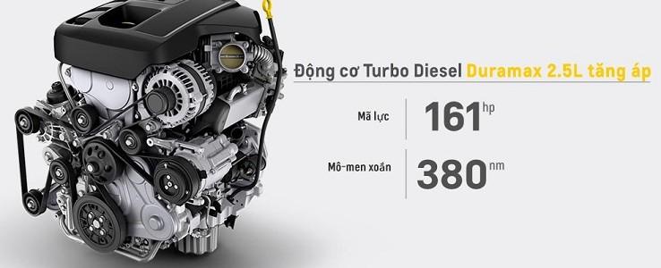 Sơ đồ điện hệ thống điều khiển động cơ Chevrolet Colorado 2015 2.5L