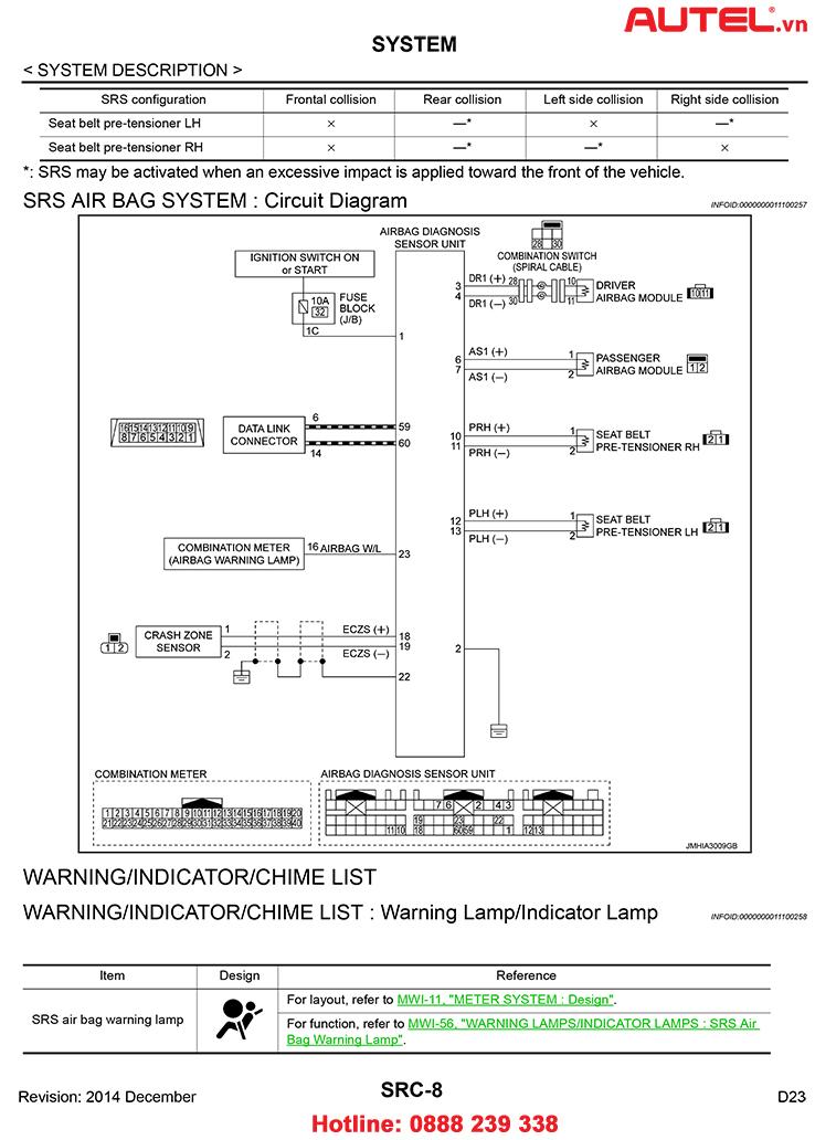 Sơ đồ điện hệ thống điều khiển túi khí SRS Nissan Navara 2016 D23